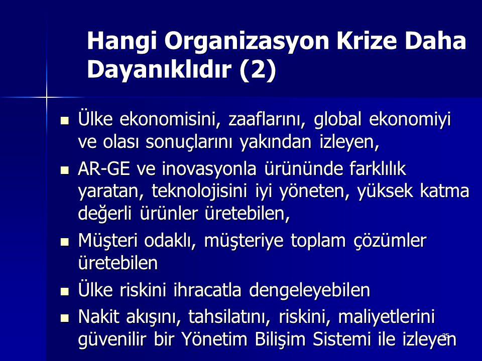 Hangi Organizasyon Krize Daha Dayanıklıdır (2)