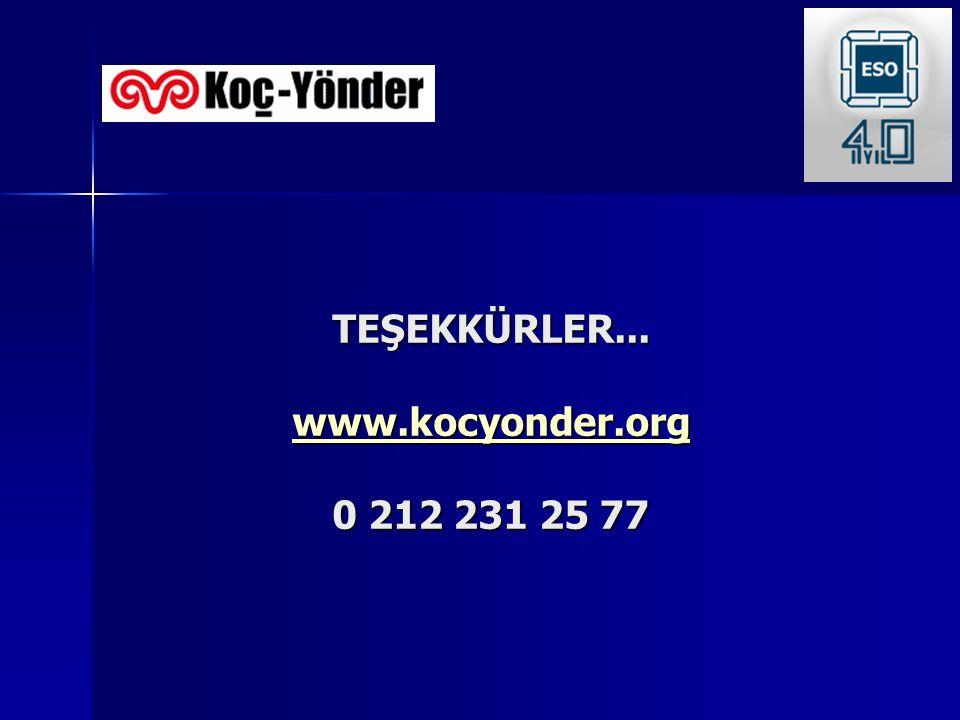 TEŞEKKÜRLER... www.kocyonder.org 0 212 231 25 77