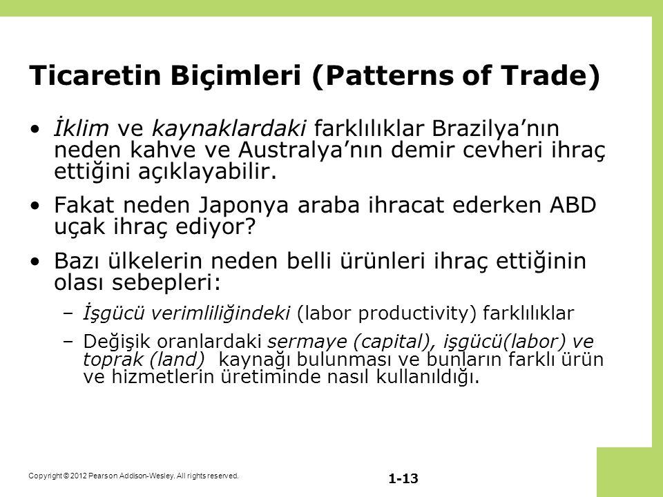 Ticaretin Biçimleri (Patterns of Trade)