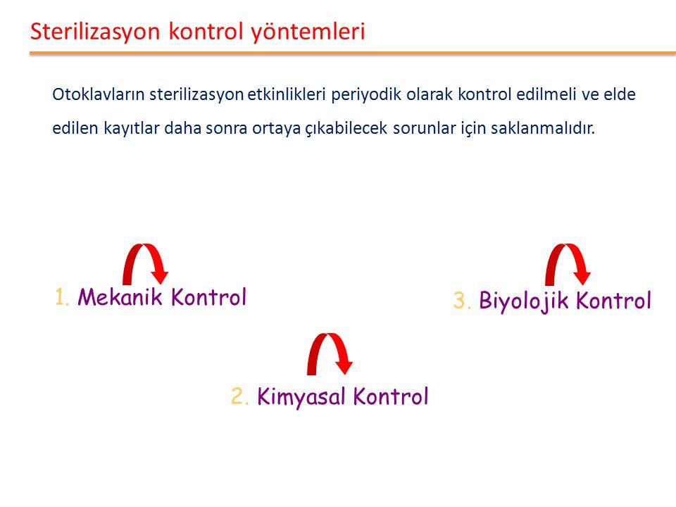Sterilizasyon kontrol yöntemleri