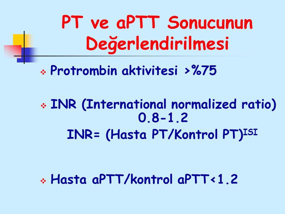 PT ve aPTT Sonucunun Değerlendirilmesi