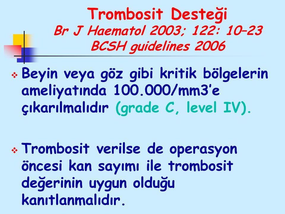 Trombosit Desteği Br J Haematol 2003; 122: 10–23 BCSH guidelines 2006