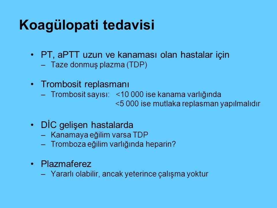Koagülopati tedavisi PT, aPTT uzun ve kanaması olan hastalar için