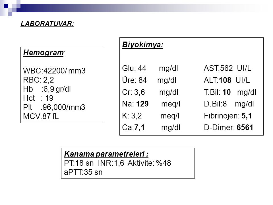Kanama parametreleri : PT:18 sn INR:1,6 Aktivite: %48 aPTT:35 sn
