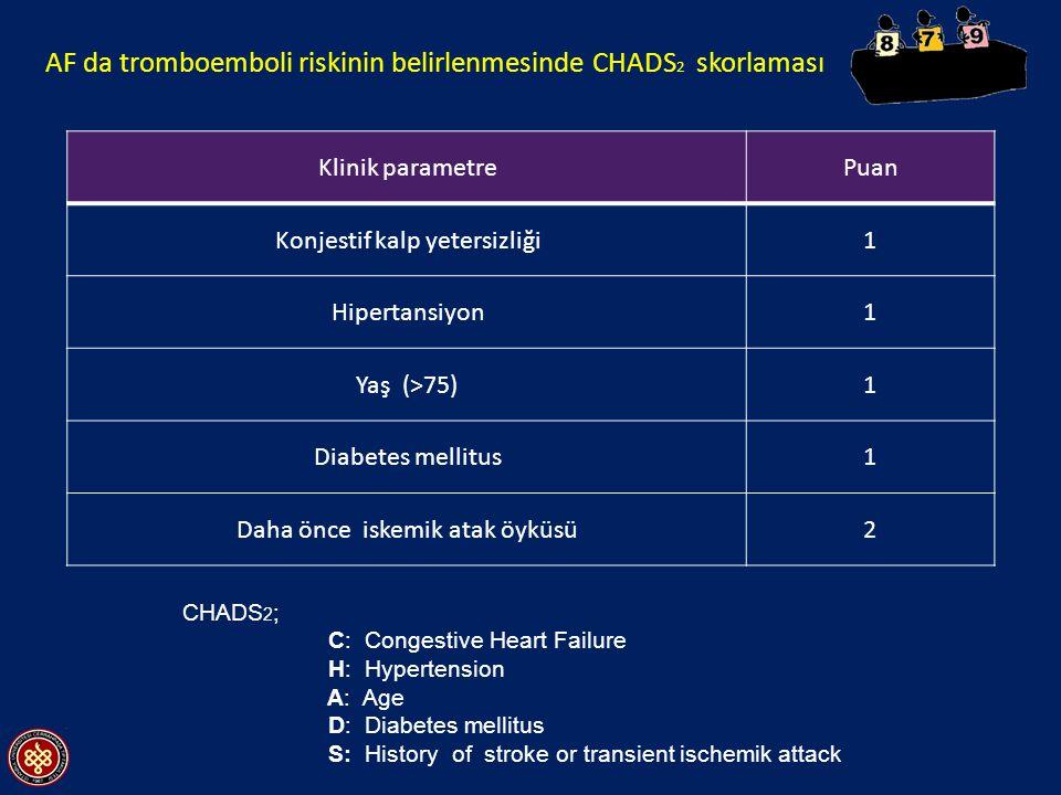 AF da tromboemboli riskinin belirlenmesinde CHADS2 skorlaması