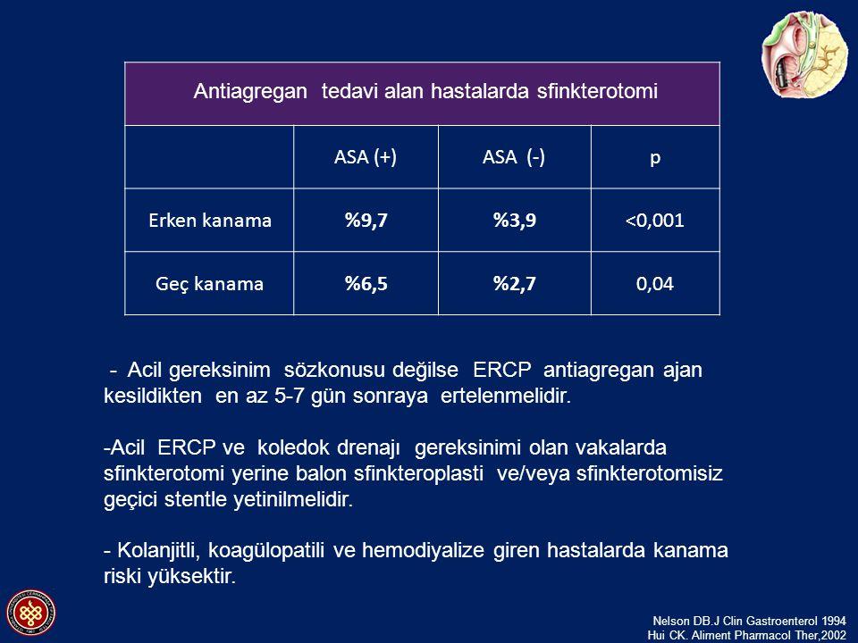ASA (+) ASA (-) p. Erken kanama. %9,7. %3,9. <0,001. Geç kanama. %6,5. %2,7. 0,04. Antiagregan tedavi alan hastalarda sfinkterotomi.