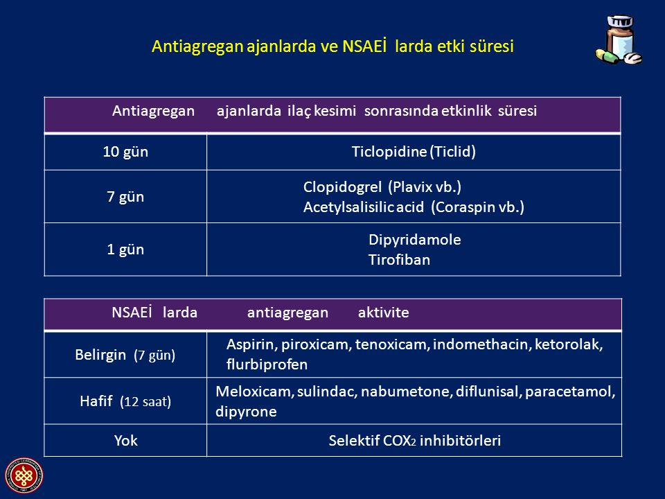 Antiagregan ajanlarda ve NSAEİ larda etki süresi