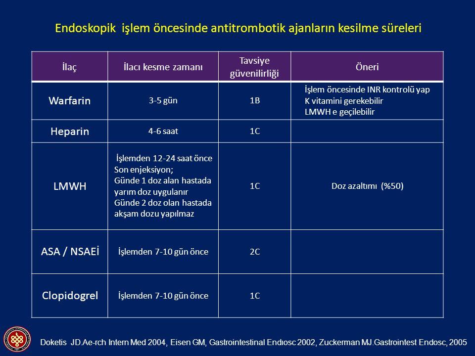 Endoskopik işlem öncesinde antitrombotik ajanların kesilme süreleri