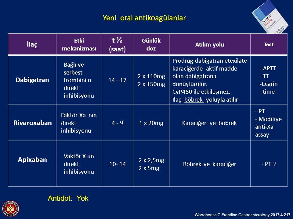 Yeni oral antikoagülanlar