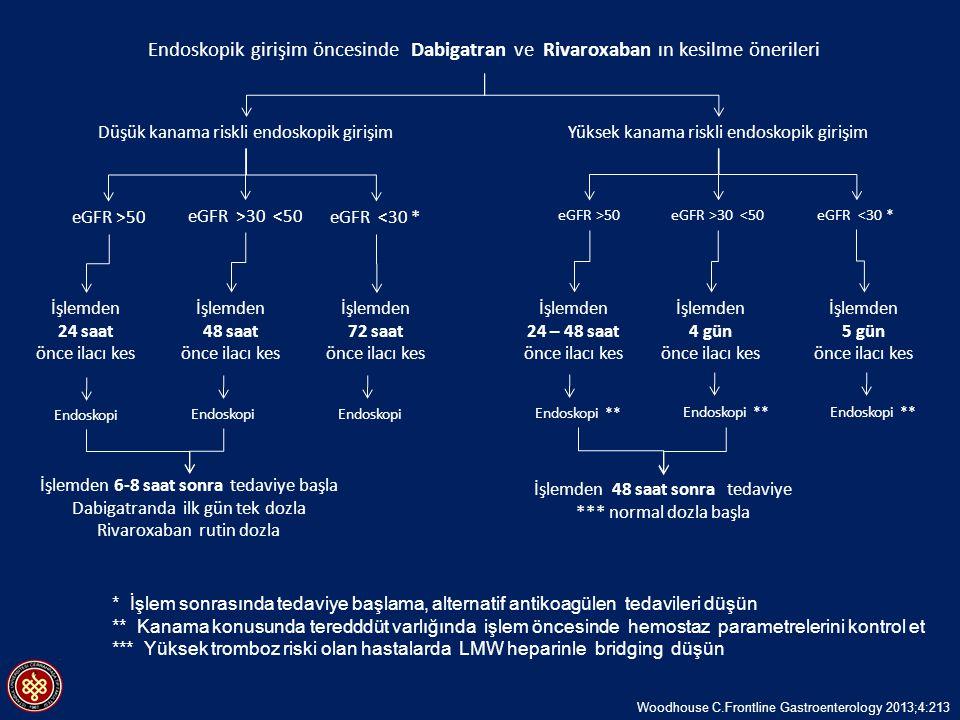 Endoskopik girişim öncesinde Dabigatran ve Rivaroxaban ın kesilme önerileri