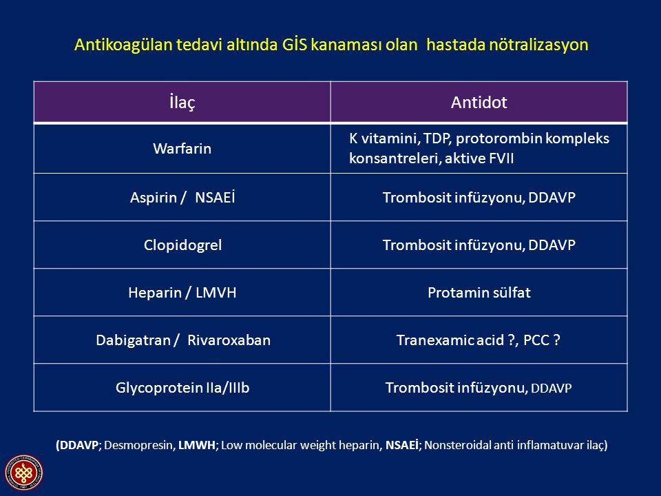 Antikoagülan tedavi altında GİS kanaması olan hastada nötralizasyon
