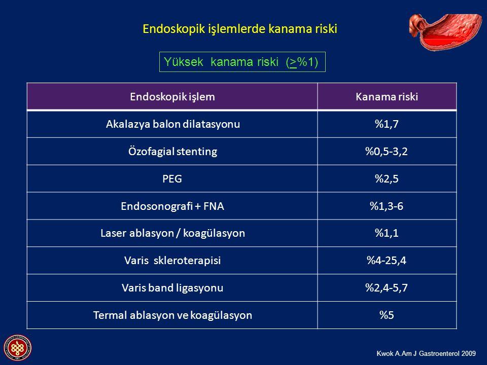 Endoskopik işlemlerde kanama riski