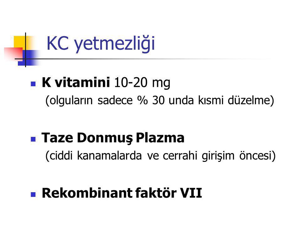 KC yetmezliği K vitamini 10-20 mg Taze Donmuş Plazma