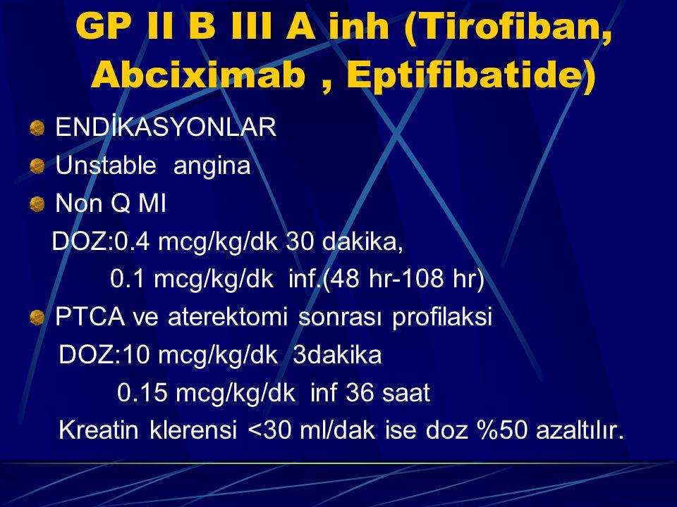 GP II B III A inh (Tirofiban, Abciximab , Eptifibatide)
