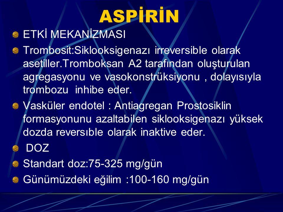 ASPİRİN ETKİ MEKANİZMASI