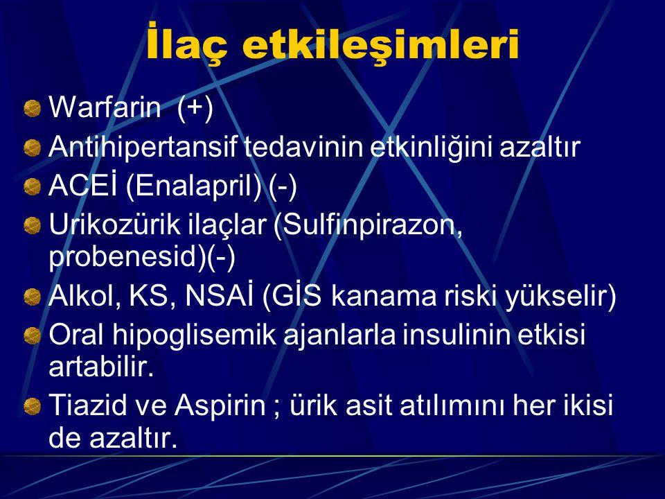İlaç etkileşimleri Warfarin (+)