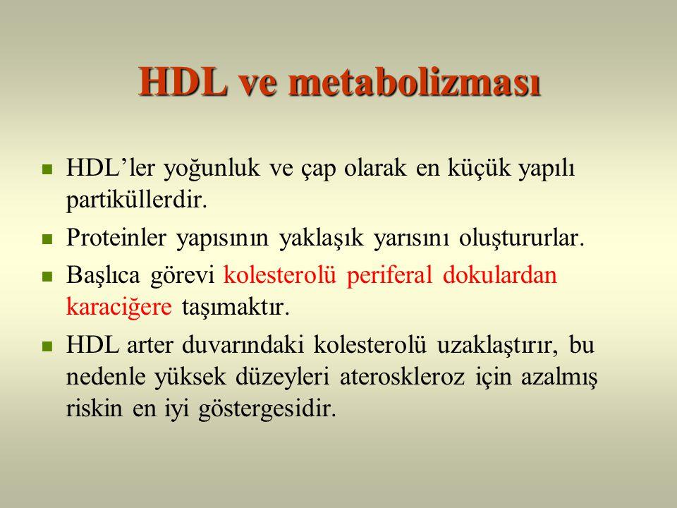 HDL ve metabolizması HDL'ler yoğunluk ve çap olarak en küçük yapılı partiküllerdir. Proteinler yapısının yaklaşık yarısını oluştururlar.