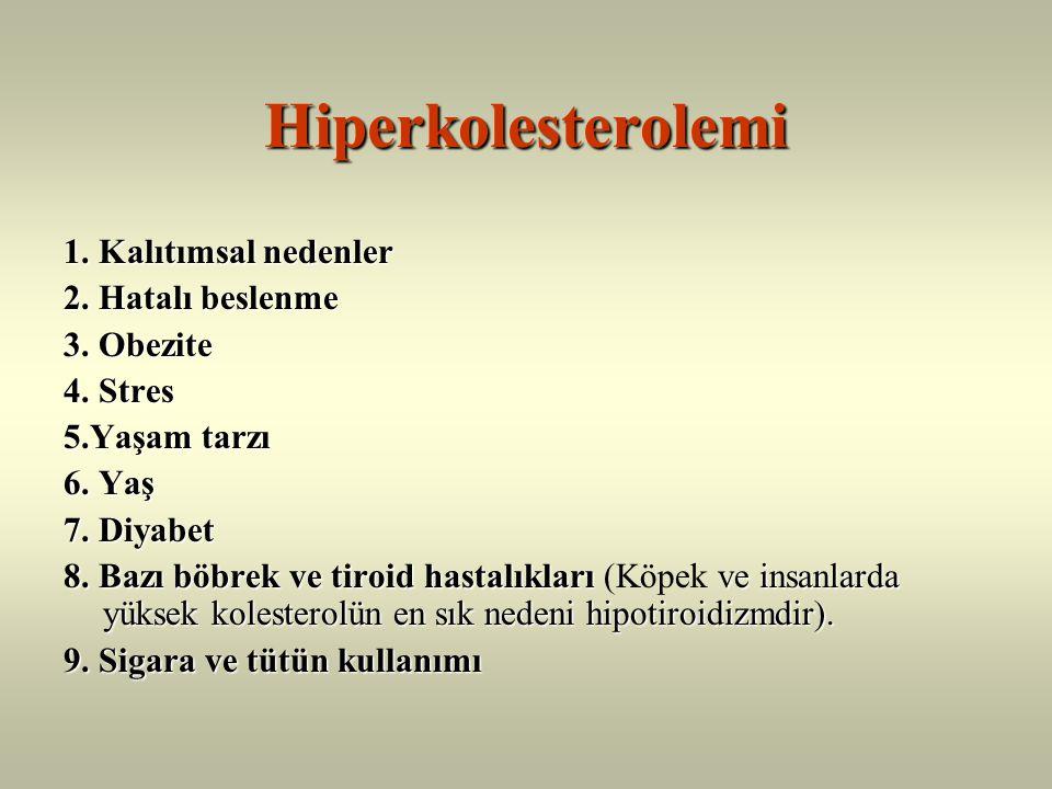 Hiperkolesterolemi 1. Kalıtımsal nedenler 2. Hatalı beslenme