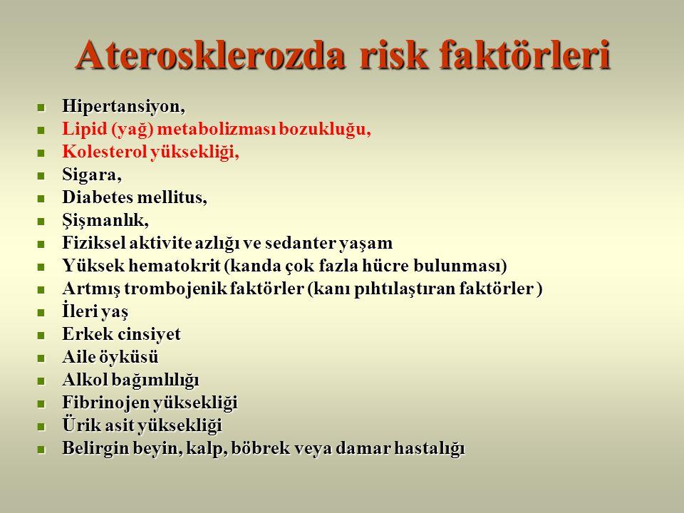 Aterosklerozda risk faktörleri