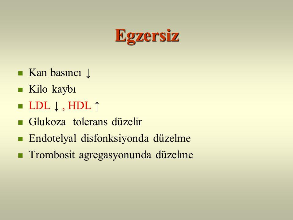 Egzersiz Kan basıncı ↓ Kilo kaybı LDL ↓ , HDL ↑
