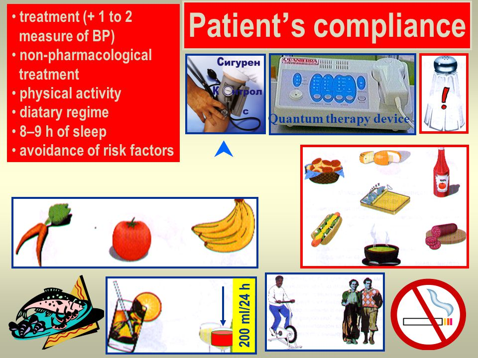 Patient's compliance  treatment (+ 1 to 2 measure of BP)