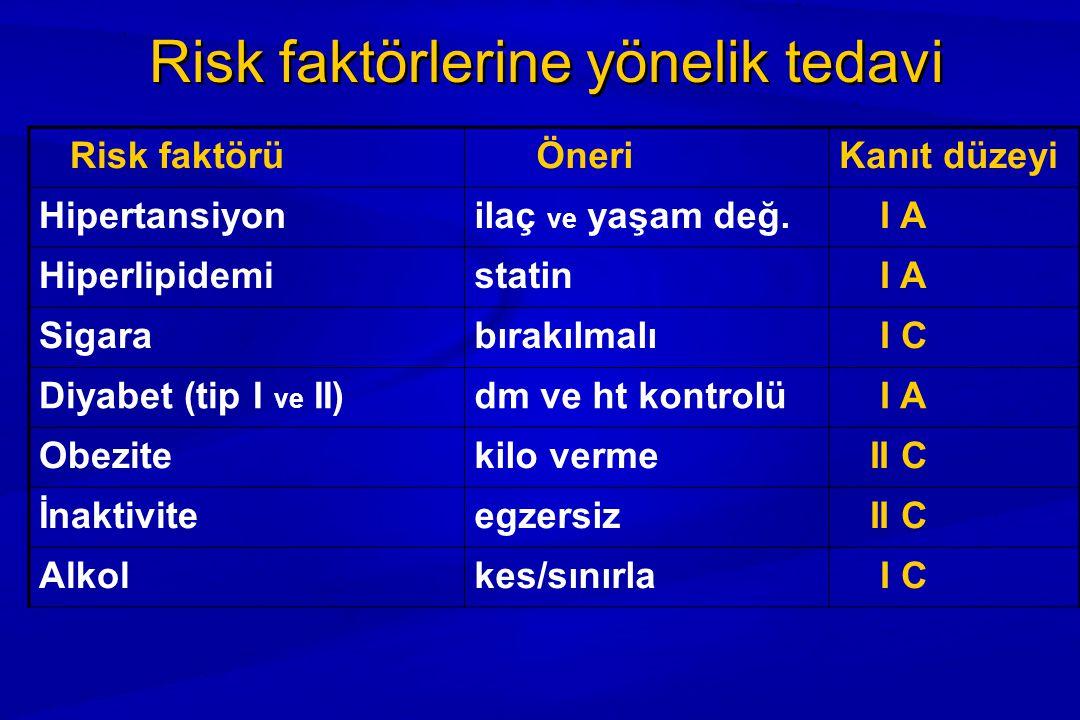 Risk faktörlerine yönelik tedavi