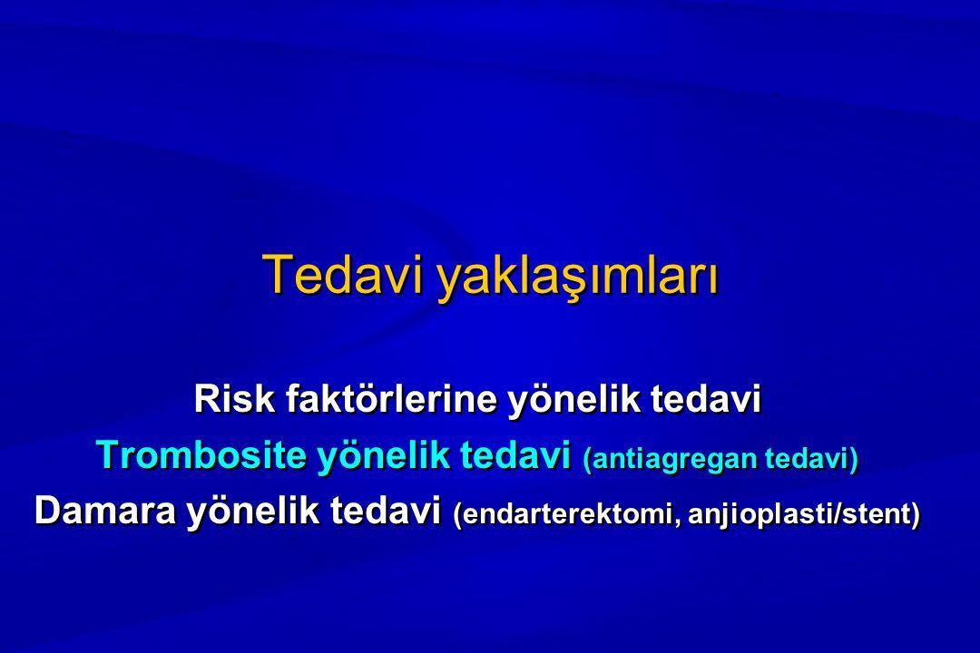 Tedavi yaklaşımları Risk faktörlerine yönelik tedavi