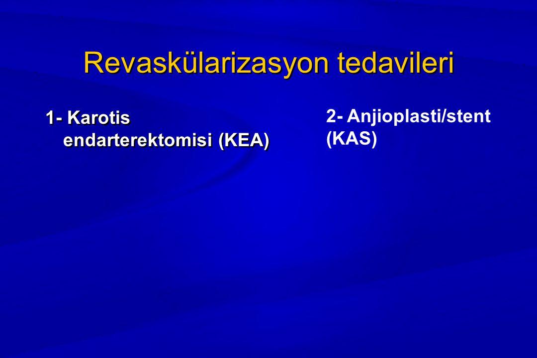 Revaskülarizasyon tedavileri