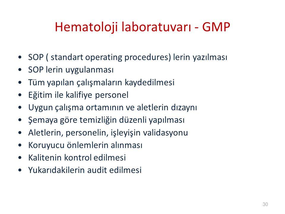 Hematoloji laboratuvarı - GMP