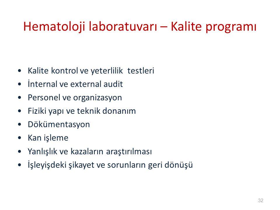 Hematoloji laboratuvarı – Kalite programı