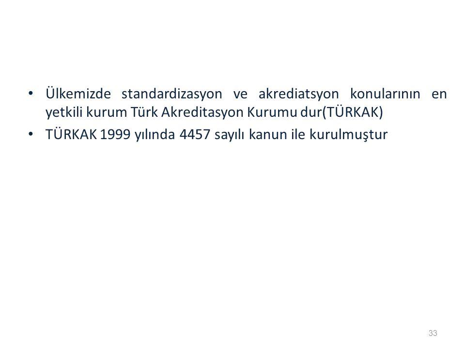 TÜRKAK 1999 yılında 4457 sayılı kanun ile kurulmuştur