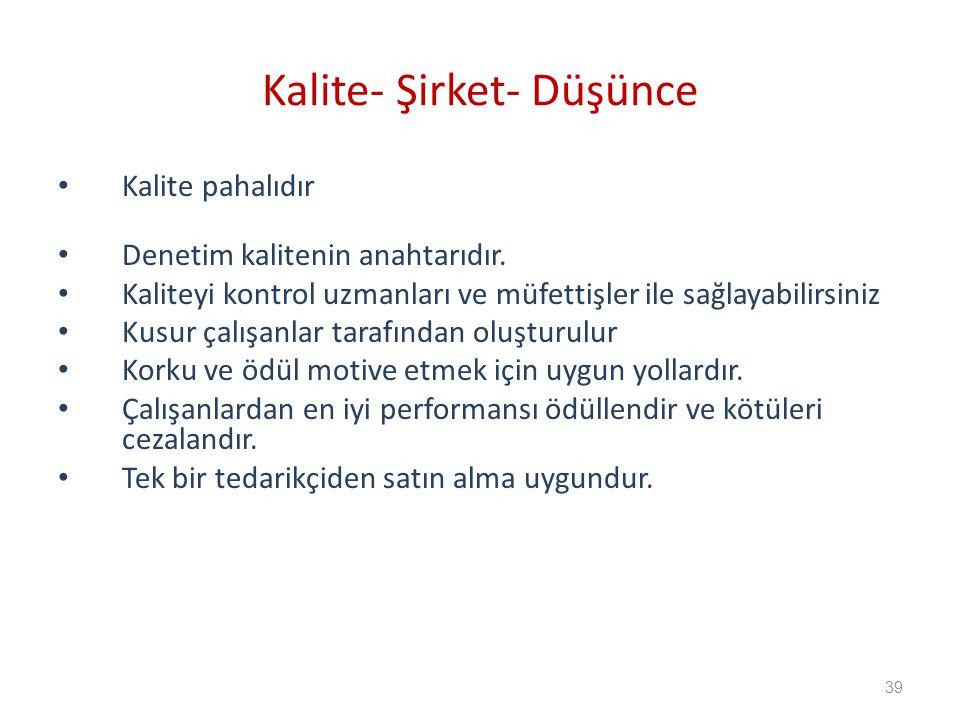 Kalite- Şirket- Düşünce