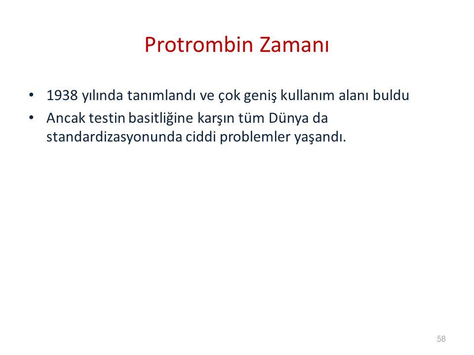 Protrombin Zamanı 1938 yılında tanımlandı ve çok geniş kullanım alanı buldu.