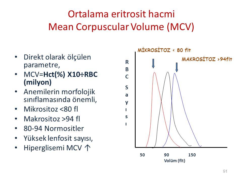 Ortalama eritrosit hacmi Mean Corpuscular Volume (MCV)