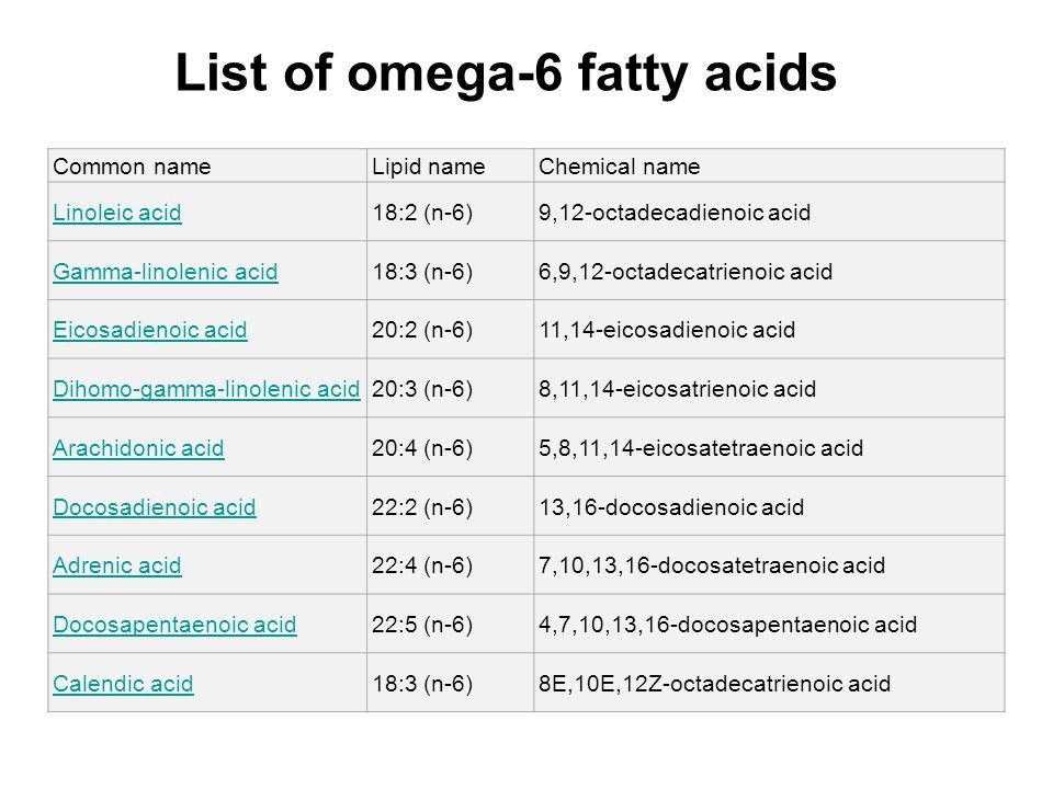 List of omega-6 fatty acids