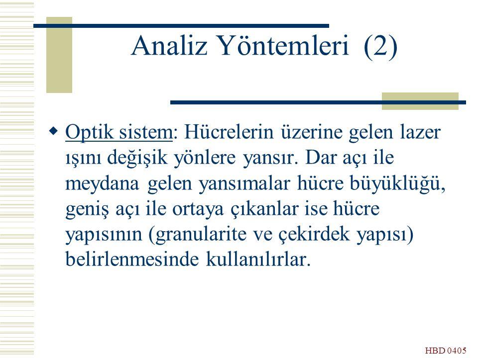 Analiz Yöntemleri (2)