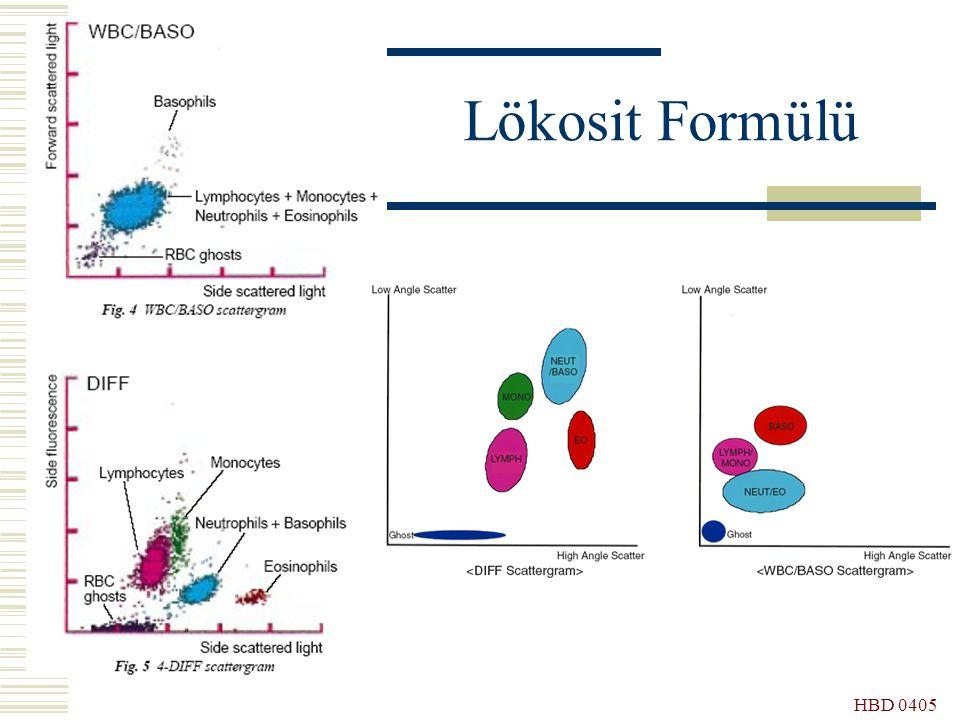 Lökosit Formülü HBD 0405