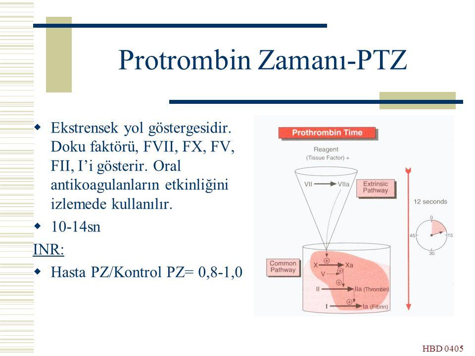 Protrombin Zamanı-PTZ
