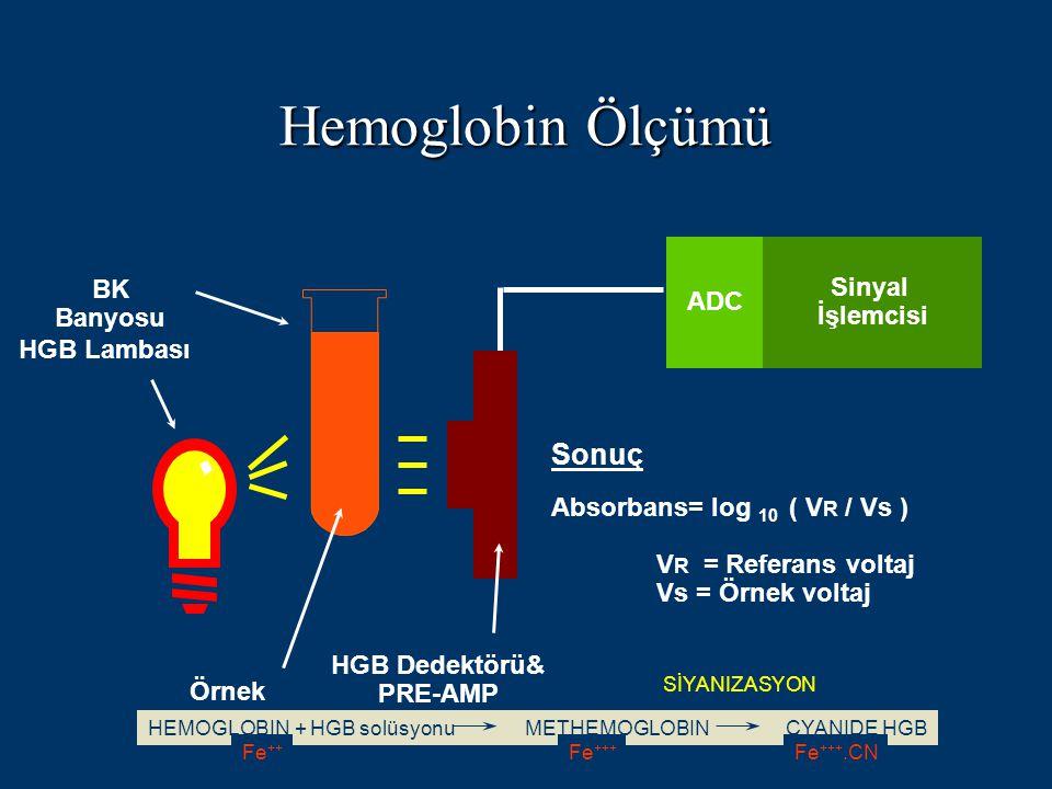 Hemoglobin Ölçümü Sonuç Sinyal ADC İşlemcisi BK Banyosu HGB Lambası