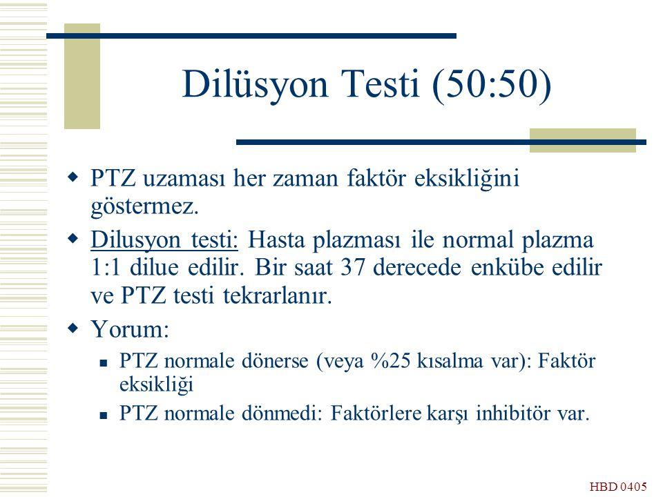 Dilüsyon Testi (50:50) PTZ uzaması her zaman faktör eksikliğini göstermez.
