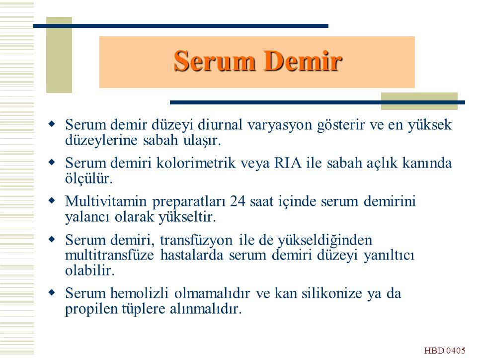 Serum Demir Serum demir düzeyi diurnal varyasyon gösterir ve en yüksek düzeylerine sabah ulaşır.