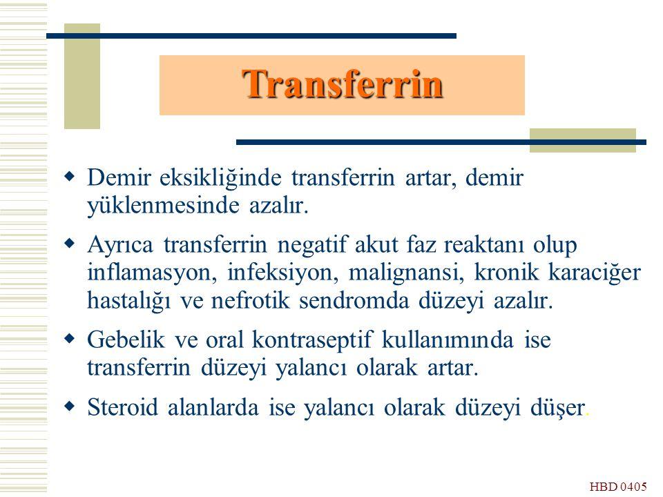 Transferrin Demir eksikliğinde transferrin artar, demir yüklenmesinde azalır.