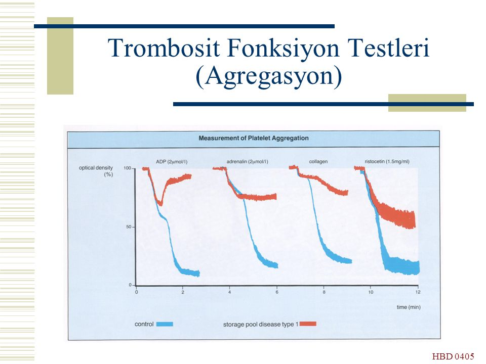 Trombosit Fonksiyon Testleri (Agregasyon)