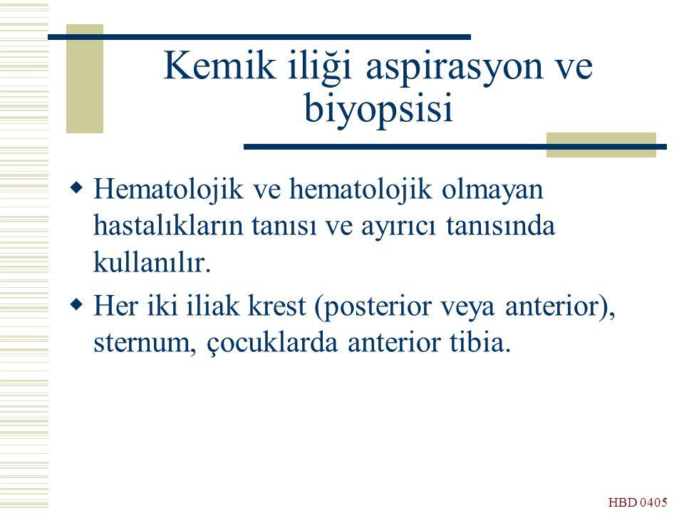 Kemik iliği aspirasyon ve biyopsisi