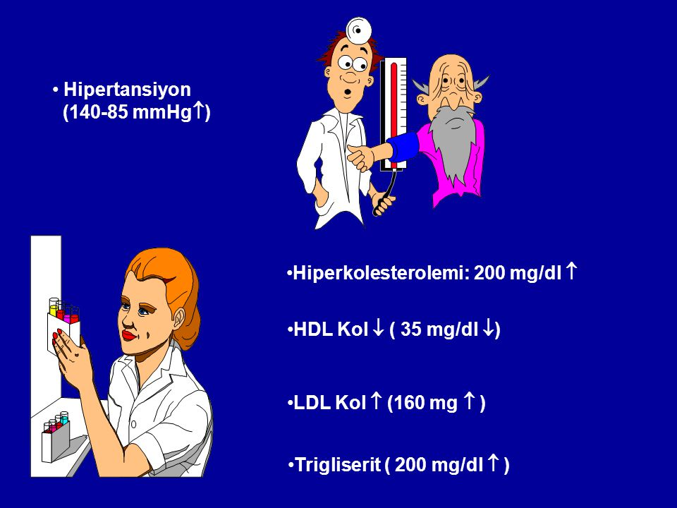Hipertansiyon (140-85 mmHg) Hiperkolesterolemi: 200 mg/dl  HDL Kol  ( 35 mg/dl ) LDL Kol  (160 mg  )