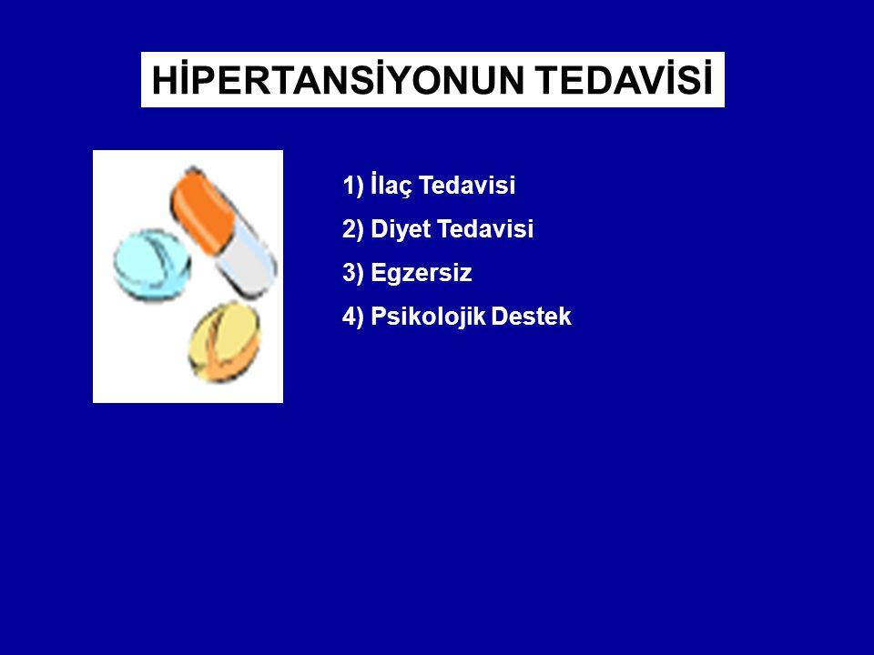 HİPERTANSİYONUN TEDAVİSİ