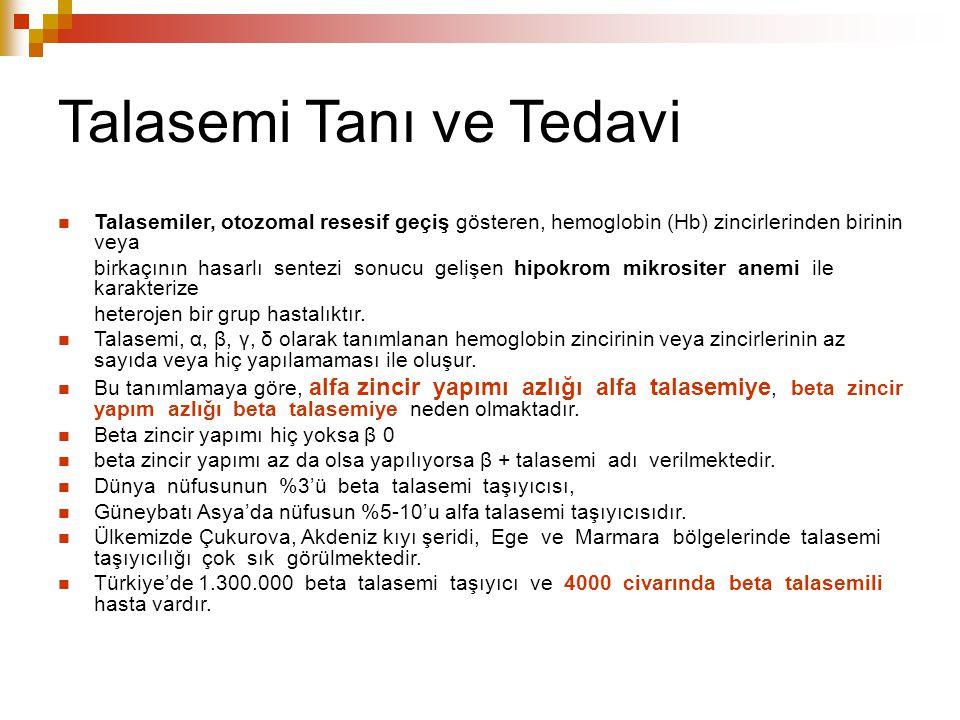 Talasemi Tanı ve Tedavi