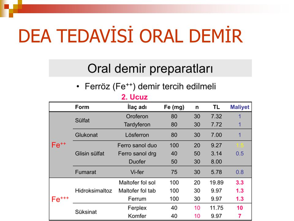 DEA TEDAVİSİ ORAL DEMİR