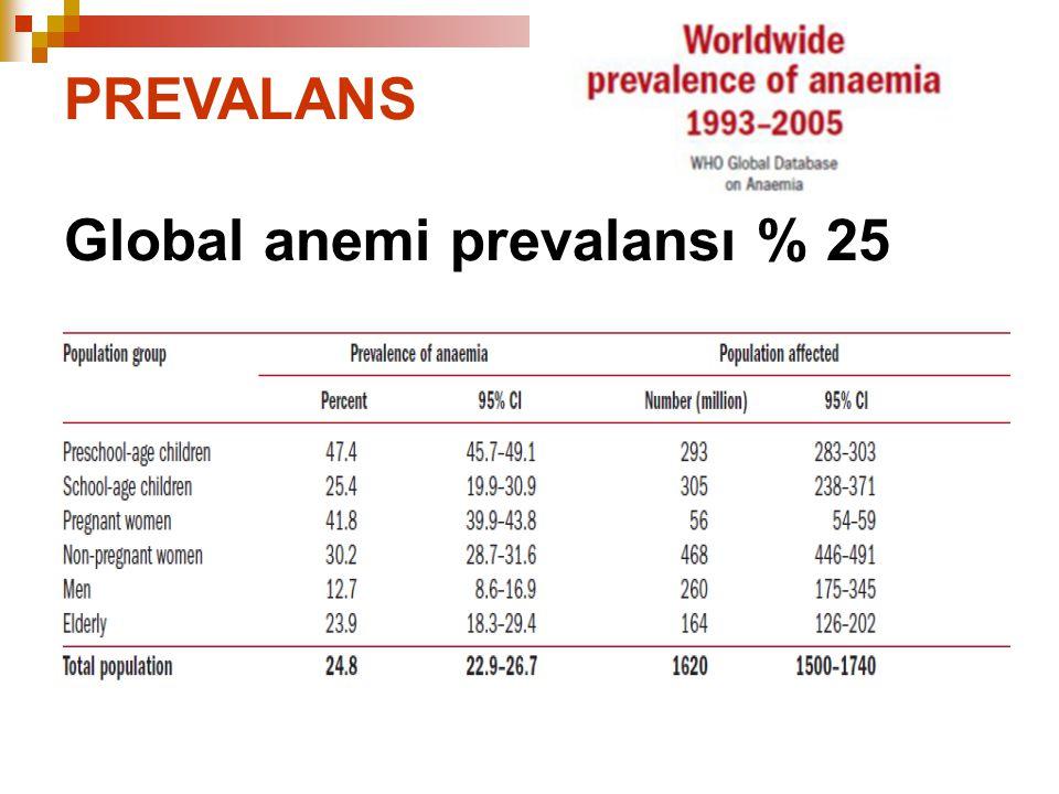 PREVALANS Global anemi prevalansı % 25