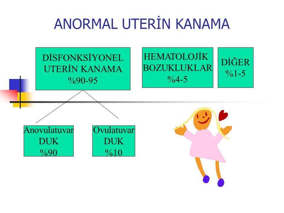 ANORMAL UTERİN KANAMA DİSFONKSİYONEL UTERİN KANAMA %90-95 HEMATOLOJİK